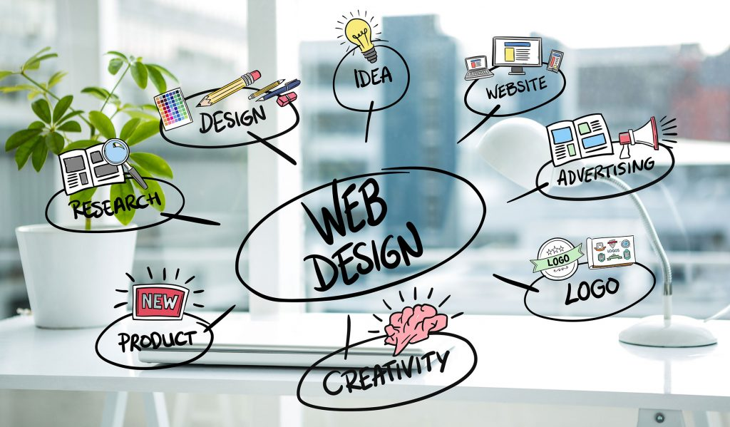 You would need to check client reviews and hire a reliable web design company for building your business website.